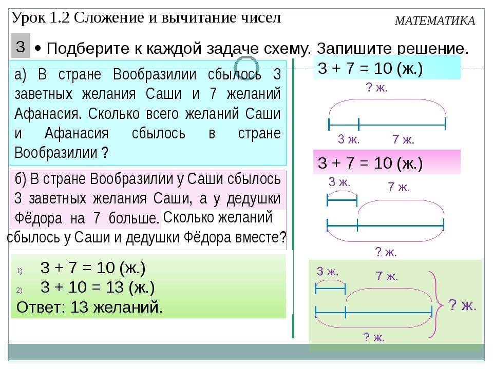 МАТЕМАТИКА 3  Подберите к каждой задаче схему. Запишите решение. а) В стран...