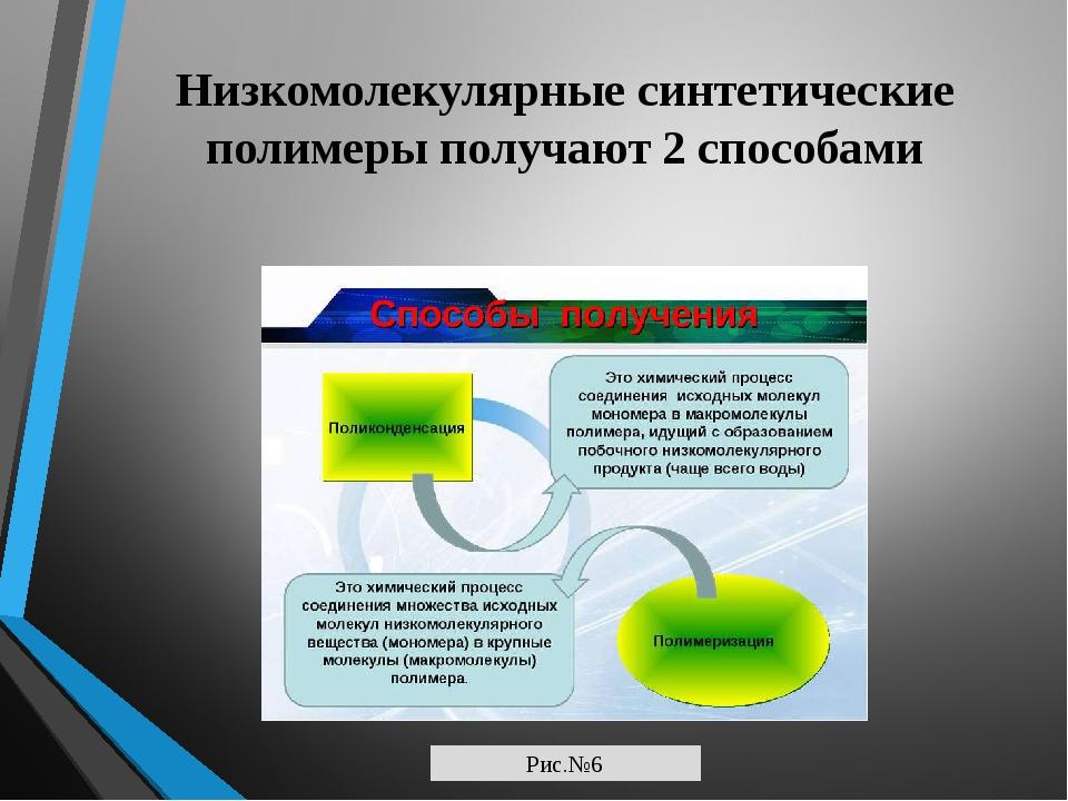 Низкомолекулярные синтетические полимеры получают 2 способами Рис.№6