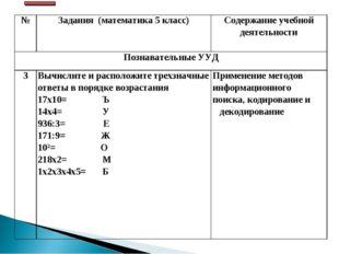 №Задания (математика 5 класс)Содержание учебной деятельности Познавательные