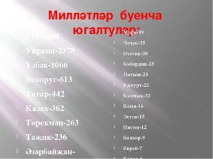 Милләтләр буенча югалтулар: Рус-6888 Украин-2378 Үзбәк-1066 Белорус-613 Татар