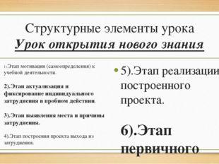 Структурные элементы урока Урок открытия нового знания 1).Этап мотивации (сам