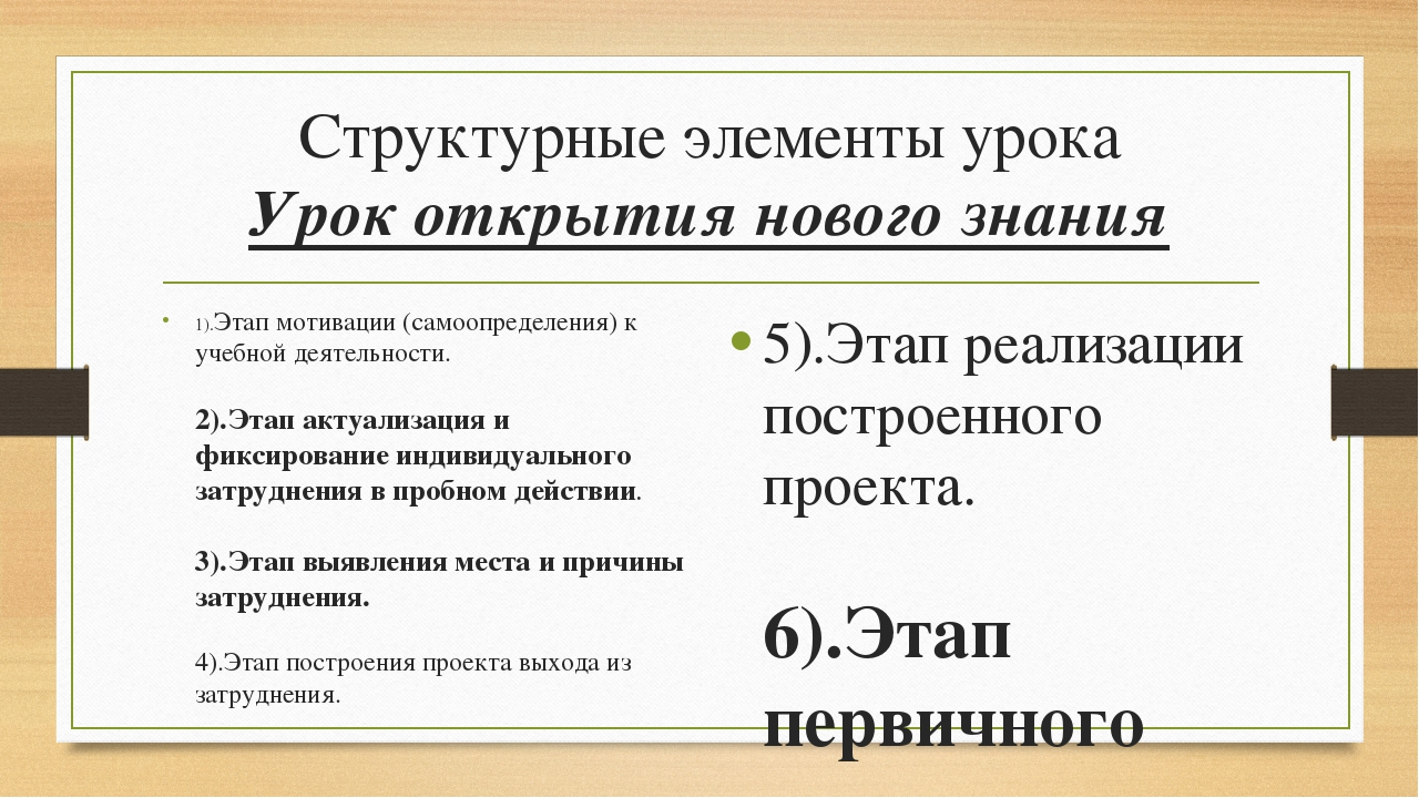 Структурные элементы урока Урок открытия нового знания 1).Этап мотивации (сам...