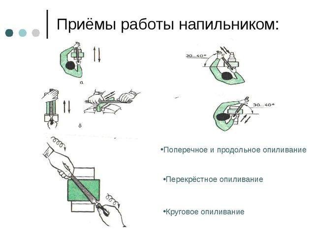 Приёмы работы напильником: Поперечное и продольное опиливание Перекрёстное оп...