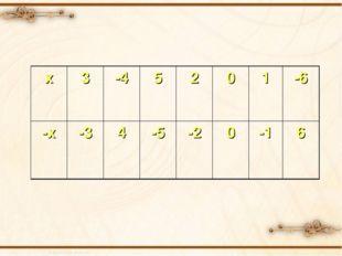 x3-45201-6 -x-34-5-20-16