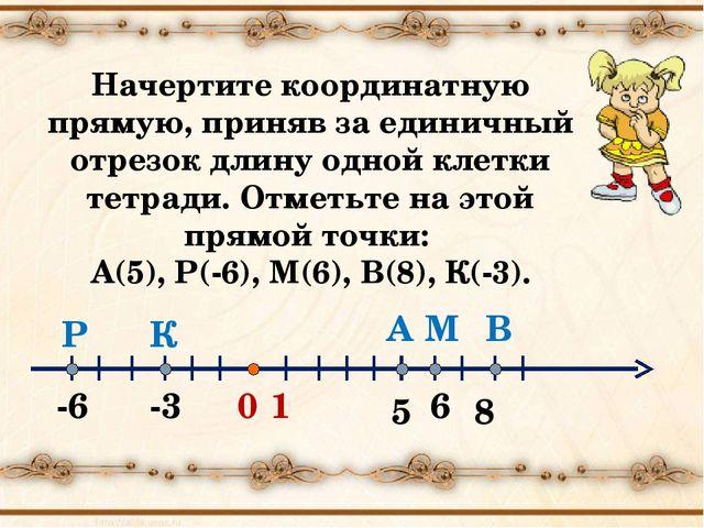 0 5 1 А -3 -6 6 В М К Р 8 Начертите координатную прямую, приняв за единичный...
