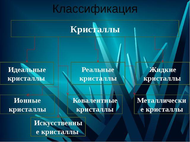 Классификация Кристаллы Идеальные кристаллы Реальные кристаллы Жидкие криста...