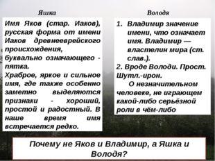 Яшка Володя Имя Яков (стар. Иаков), русская форма от имени Иаков древнееврей