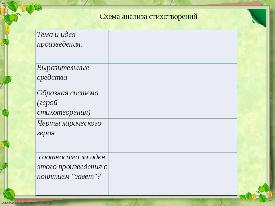 Схема анализа стихотворений Тема и идея произведения. Выразительные средства...
