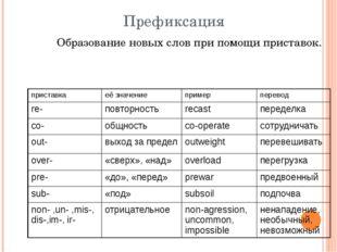 Префиксация Образование новых слов при помощи приставок. приставка её значени