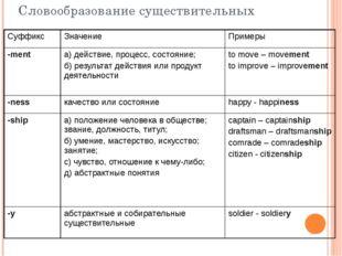 Словообразование существительных Суффикс Значение Примеры -ment a) действие,