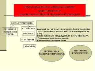 Форма правления и административно-территориальное устройство Китайской Народн