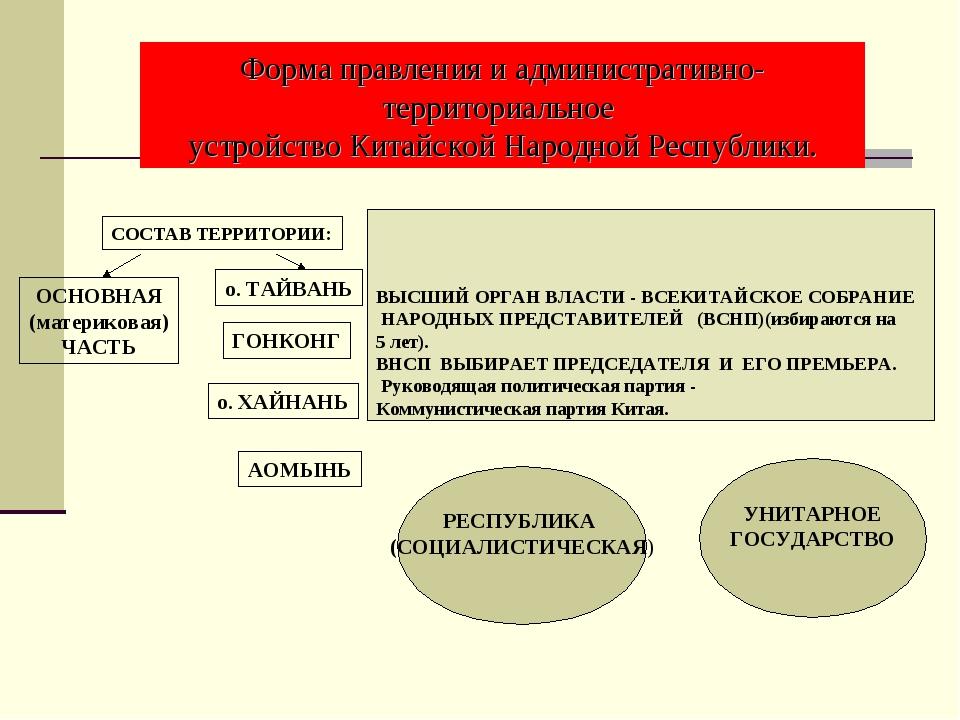 Форма правления и административно-территориальное устройство Китайской Народн...