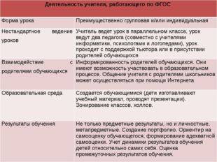 Деятельность учителя, работающего по ФГОС Форма урока Преимущественно группов
