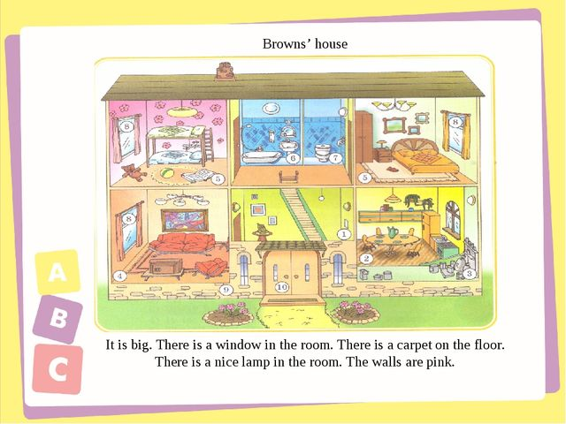 1 2 3 1 2 3 It is big. There is a window in the room. There is a carpet on th...