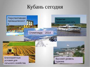 Кубань сегодня Олимпиада 2014 Развитая транспортная сеть Перспективная промыш