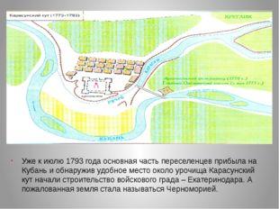 Уже к июлю 1793 года основная часть переселенцев прибыла на Кубань и обнаруж