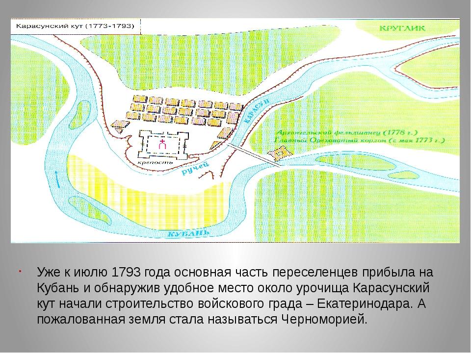 Уже к июлю 1793 года основная часть переселенцев прибыла на Кубань и обнаруж...