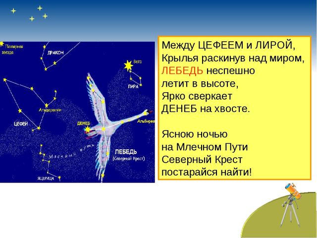 Между ЦЕФЕЕМ и ЛИРОЙ, Крылья раскинув над миром, ЛЕБЕДЬ неспешно летит в высо...