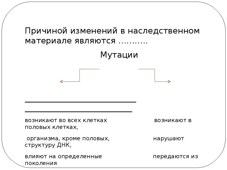 Причиной изменений в наследственном материале являются ……….. Мутации ________...