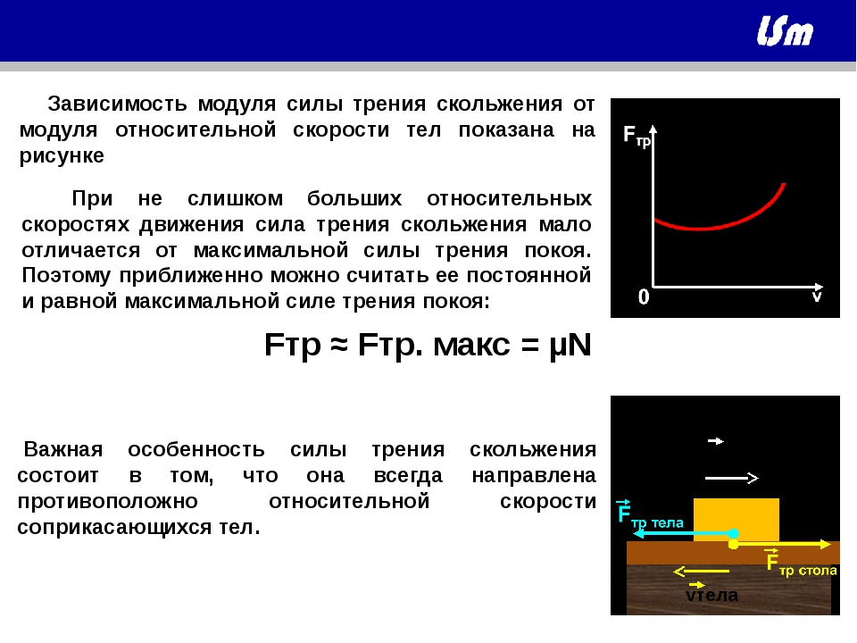 Зависимость модуля силы трения скольжения от модуля относительной скорости т...
