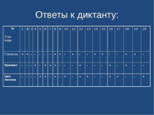 Ответы к диктанту: № Угле-воды1234567891011121314151617181