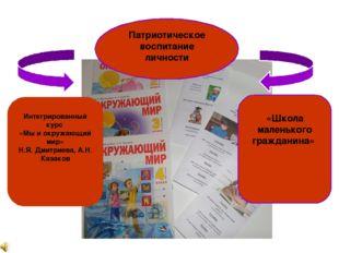 Патриотическое воспитание личности Интегрированный курс «Мы и окружающий мир»