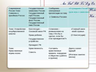 Современная Россия Тема: Символы и праздники РоссииГосударственная символика