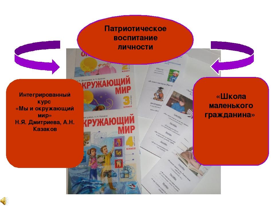 Патриотическое воспитание личности Интегрированный курс «Мы и окружающий мир»...