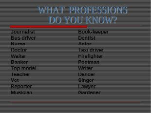Journalist Bus driver Nurse Doctor Waiter Banker Top model Teacher Vet Report