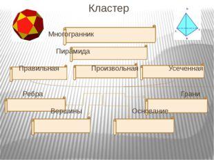 Кластер Многогранник Пирамида Правильная Произвольная Усеченная Ребра Грани