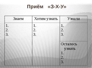 Приём «З-Х-У» Знаем Хотим узнать Узнали 1. 2. 3. 1. 2. 3. 1. 2. 3. Осталось