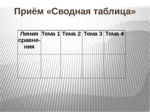 Приём «Сводная таблица» Линиясравне-ния Тема 1 Тема 2 Тема 3 Тема 4