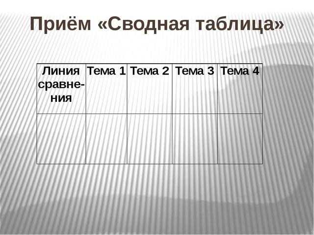 Приём «Сводная таблица» Линиясравне-ния Тема 1 Тема 2 Тема 3 Тема 4   ...