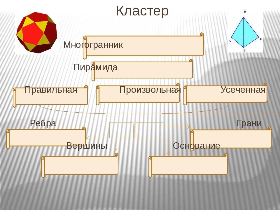 Кластер Многогранник Пирамида Правильная Произвольная Усеченная Ребра Грани...