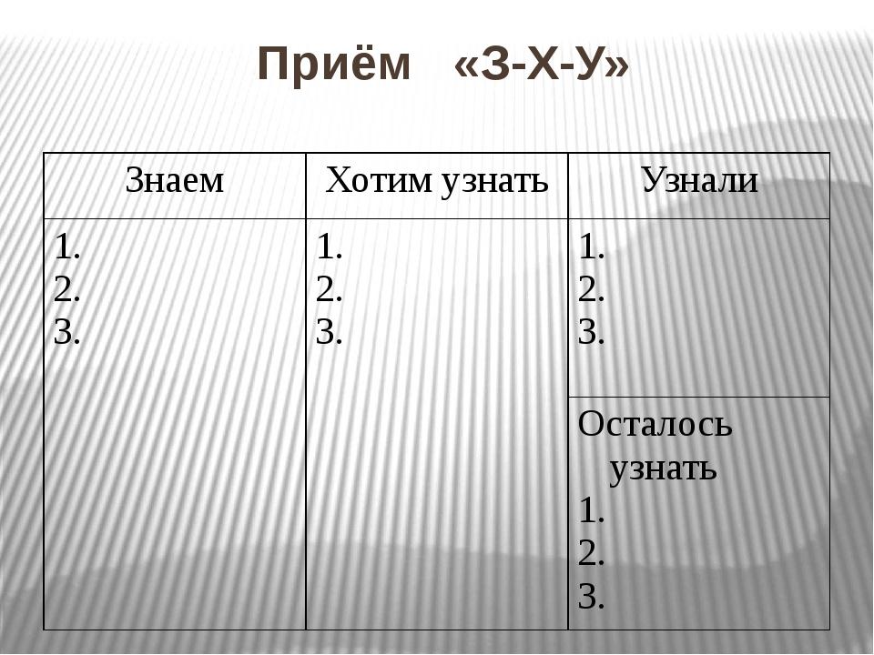 Приём «З-Х-У» Знаем Хотим узнать Узнали 1. 2. 3. 1. 2. 3. 1. 2. 3. Осталось...