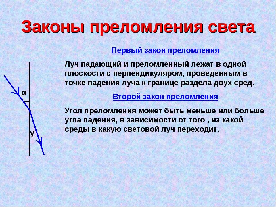 Законы преломления света α γ Первый закон преломления Луч падающий и преломле...