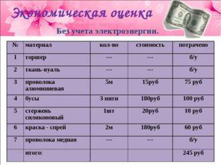 Экономическая оценка Без учета электроэнергии. №материалкол-востоимостьпо