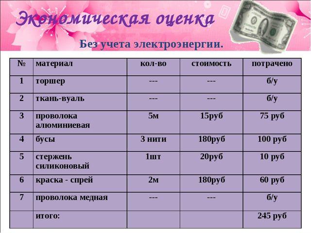 Экономическая оценка Без учета электроэнергии. №материалкол-востоимостьпо...