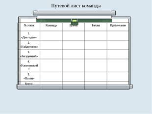 Путевой лист команды № этапаКомандаВремяБаллыПримечание 1. «Два+один»