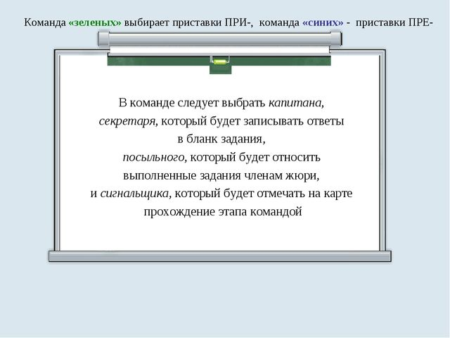 Команда «зеленых» выбирает приставки ПРИ-, команда «синих» - приставки ПРЕ-...