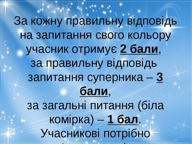 18 Коли Т.Шевченка викупили з кріпацтва?