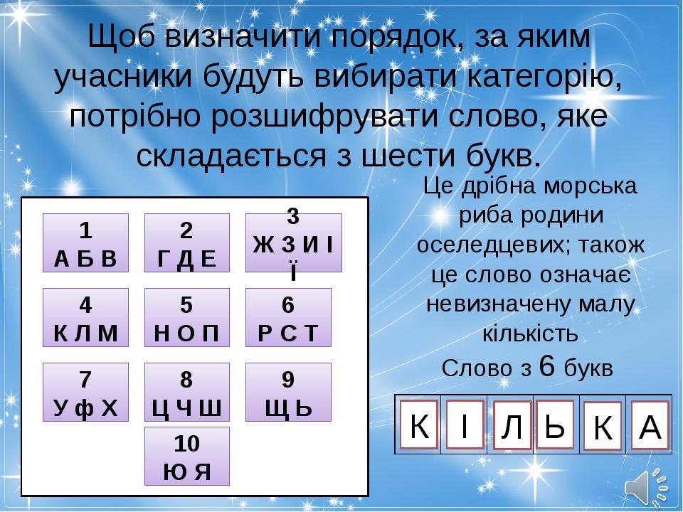 10 Що означає слово «нетто»? Загадай присутнім загадку українською мовою