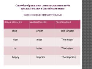 Способы образования степени сравнения имён прилагательных в английском языке