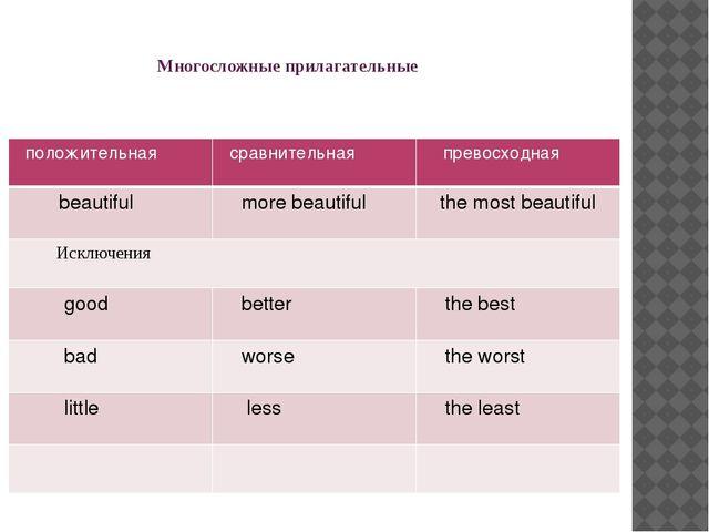 Многосложные прилагательные положительная сравнительная превосходная beautif...