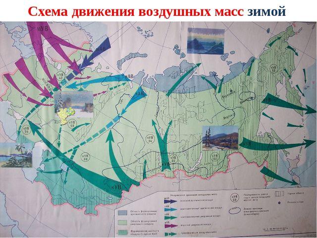 Схема движения воздушных масс зимой