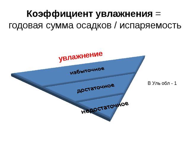 Коэффициент увлажнения = годовая сумма осадков / испаряемость увлажнение В Ул...