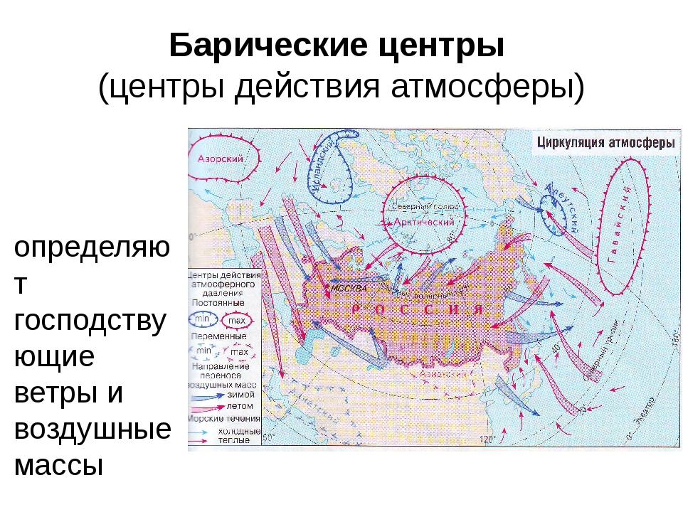 Барические центры (центры действия атмосферы) определяют господствующие ветр...