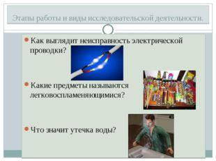 Этапы работы и виды исследовательской деятельности. Как выглядит неисправност