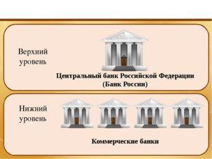 Уровни банковской системы России Верхний уровень Нижний уровень Центральный