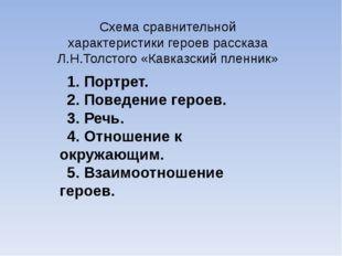 Схема сравнительной характеристики героев рассказа Л.Н.Толстого «Кавказский п